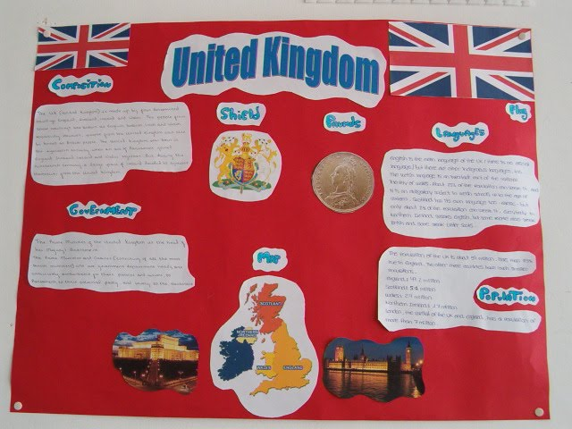 Resultado de imagen de project about english speaking countries